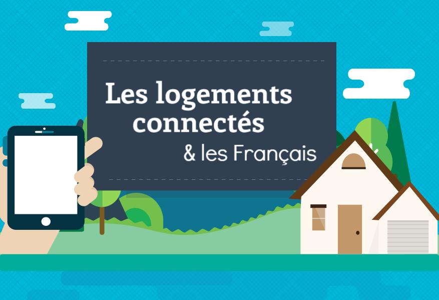 Les logements connectés et les Français.